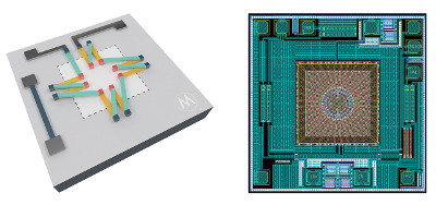 Basic construction of a MEMS thermopile-based sensor - Melexis