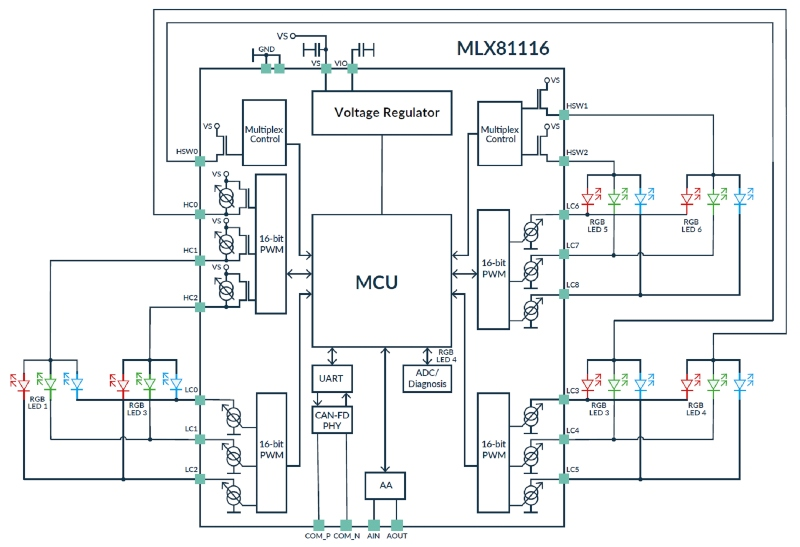 MLX81116 block diagram